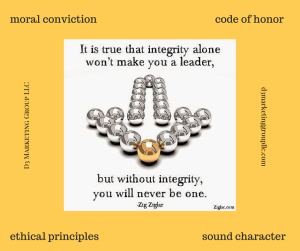 Integrity alone (1)